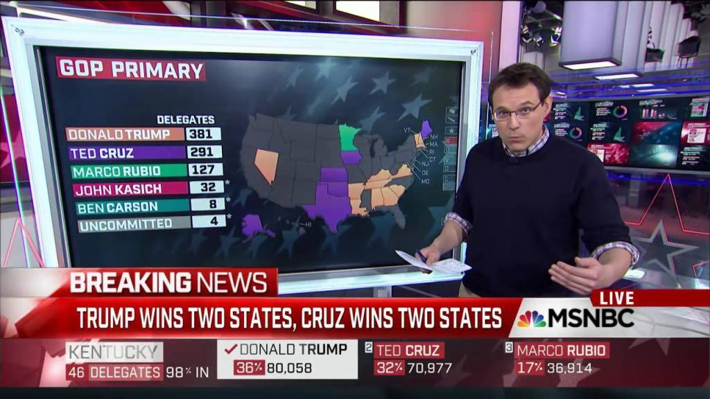 State of Republican race after Saturday contests