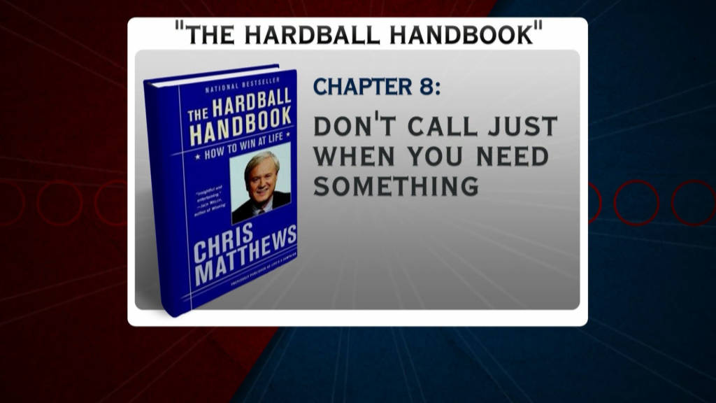 book report chris matthews hardball The daily caller has interviewed a number of staff and producers who have worked with hardball's chris matthews over the years who have stated that the host of the msnbc program maintains an abusive and sexist work environment more.