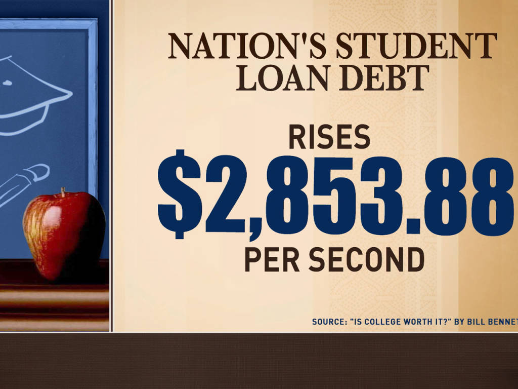 student loan debt is it worth Before you sign up for student loan debt, is that degree worth it.