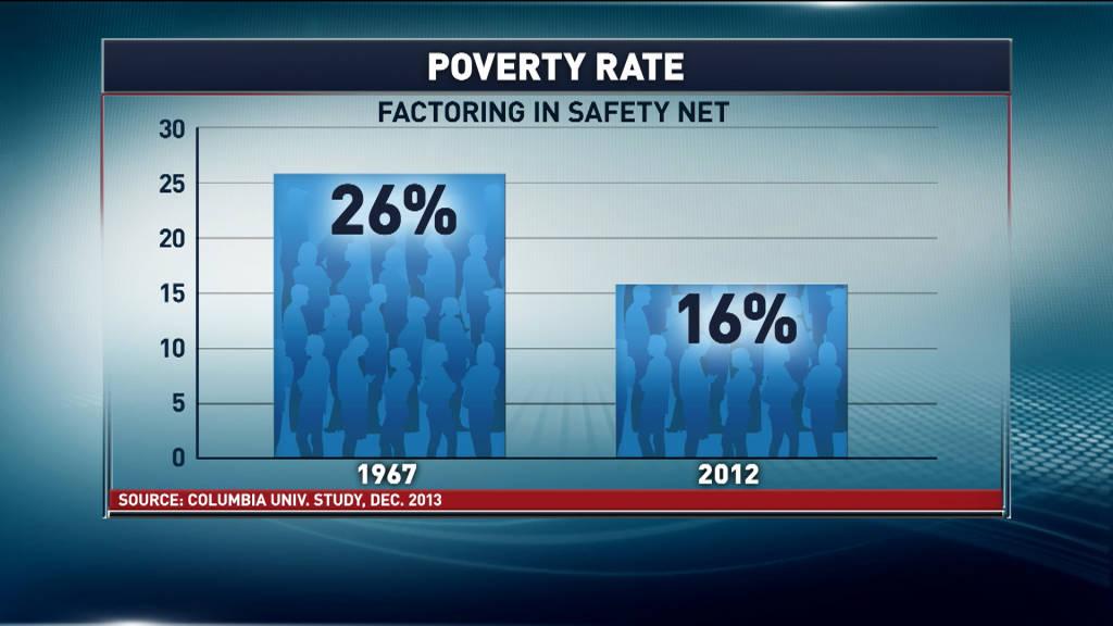 rate factors