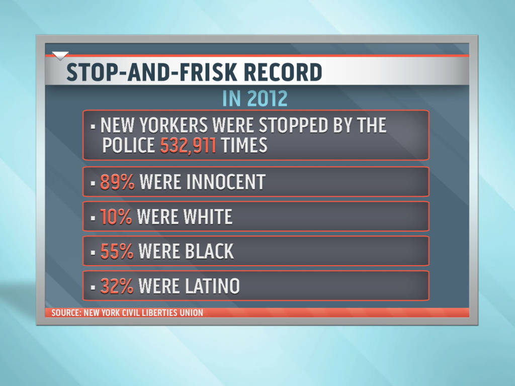 stop and frisk controversy