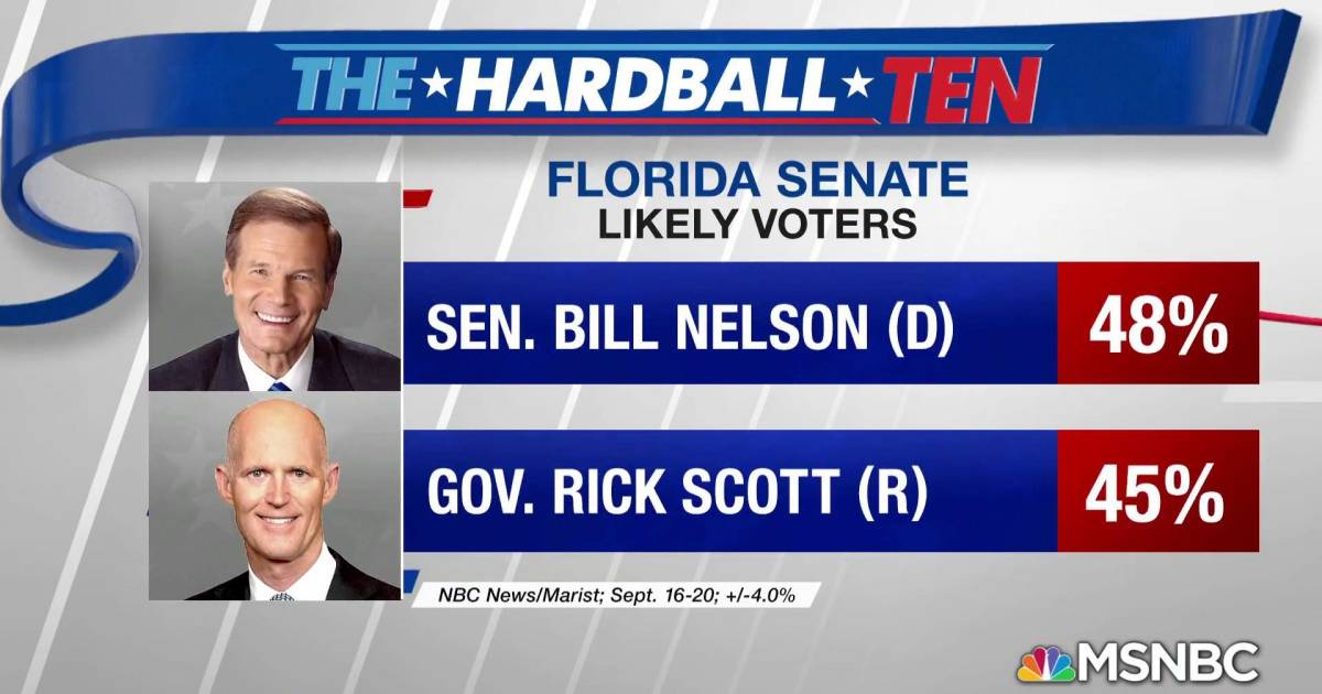 NBC Poll: Nelson ahead of Scott by 3 in Florida Senate Race