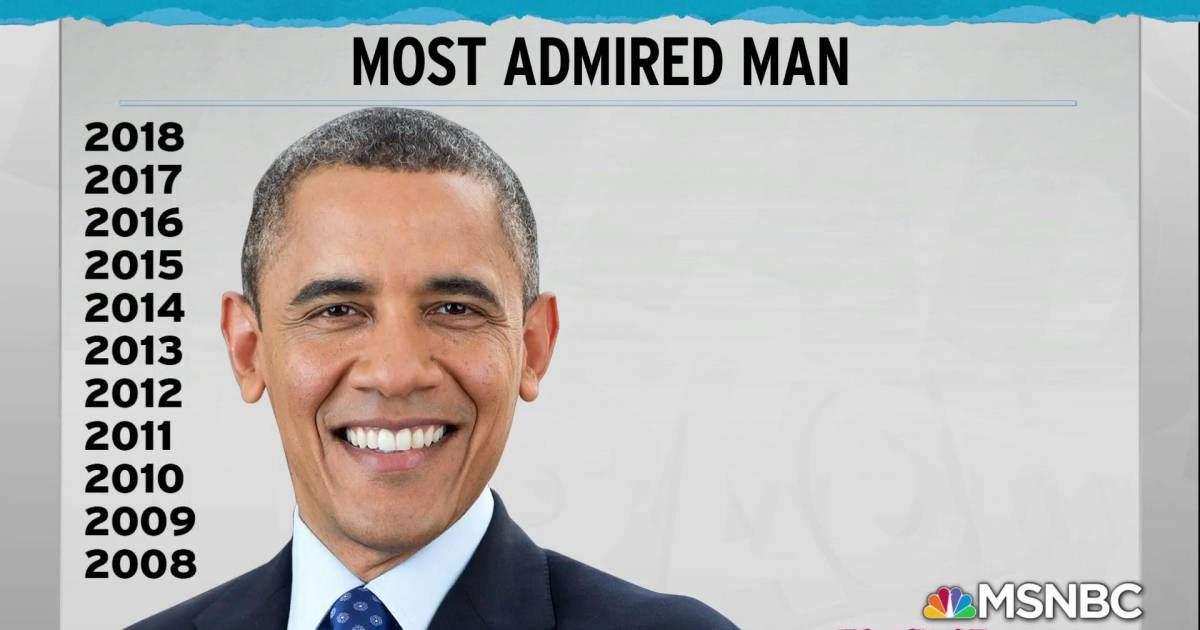 Barack Obama most admired man for 11th straight year: Gallup