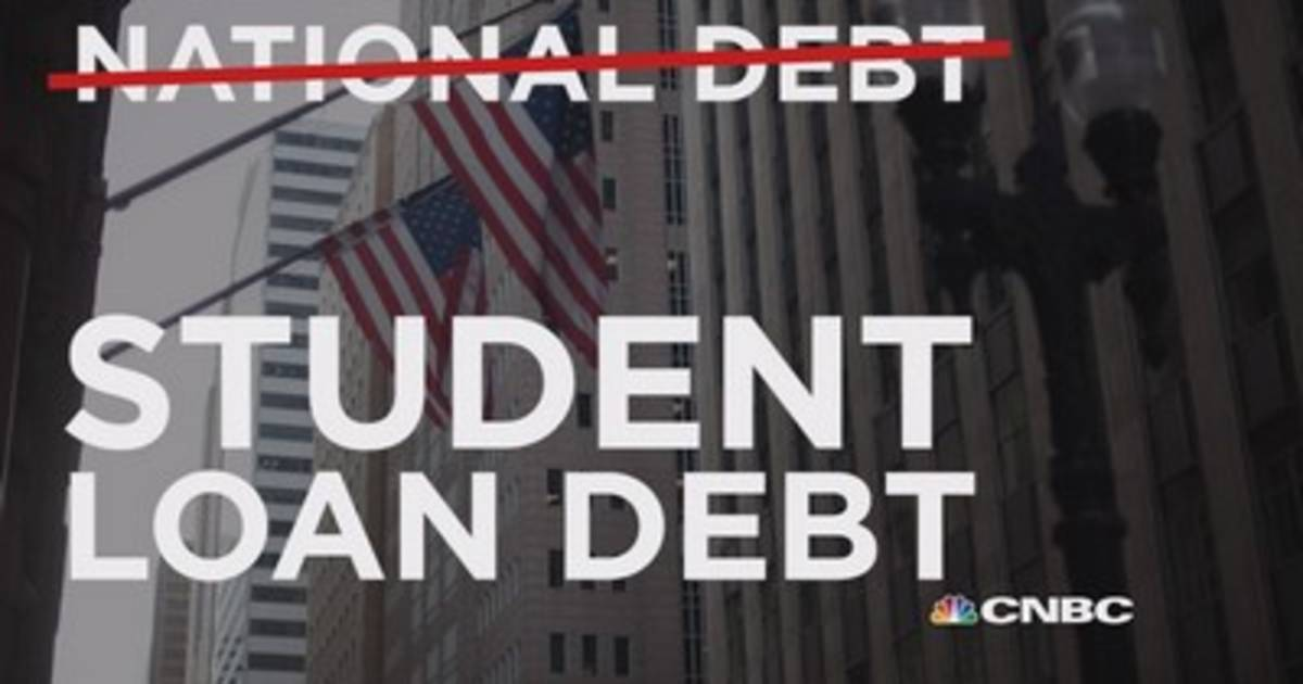 How to Get Your Student Debt Forgiven