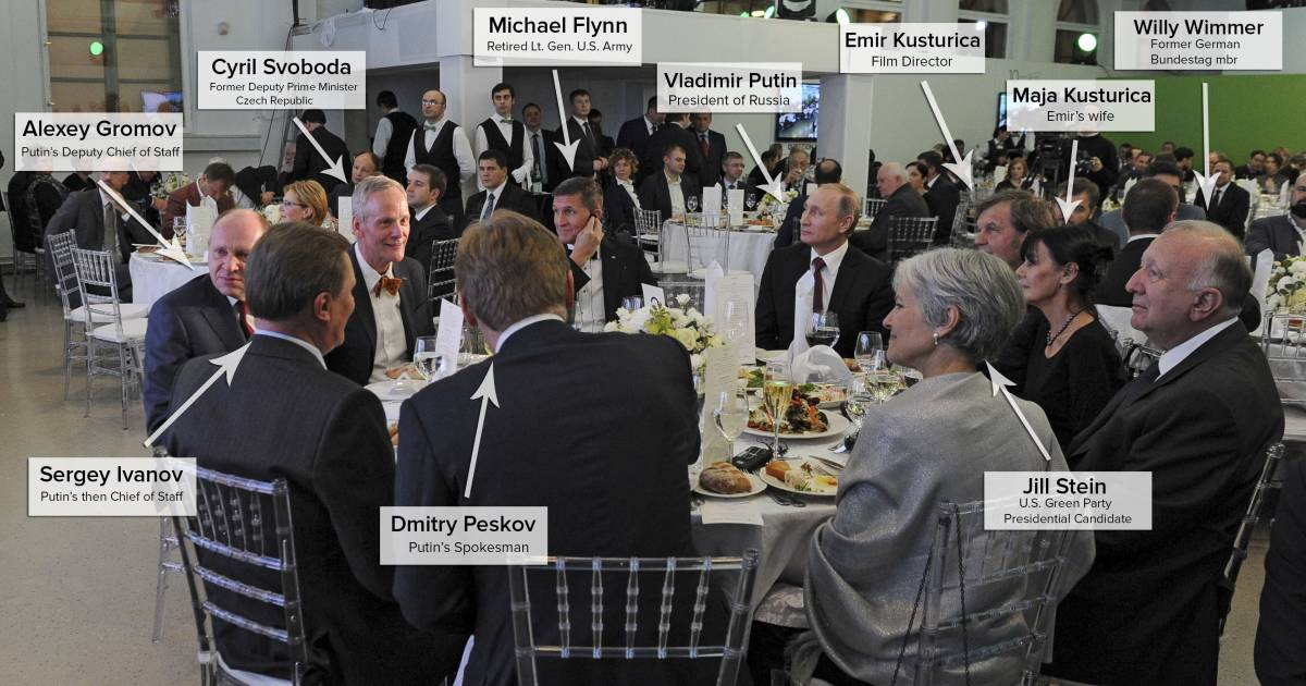 Image result for jill stein russia dinner