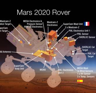 Image: The proposed Mars 2020 Rover