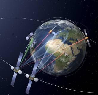 Image: European Data Relay System