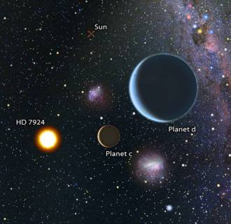 Image: HD 7924 planetary system