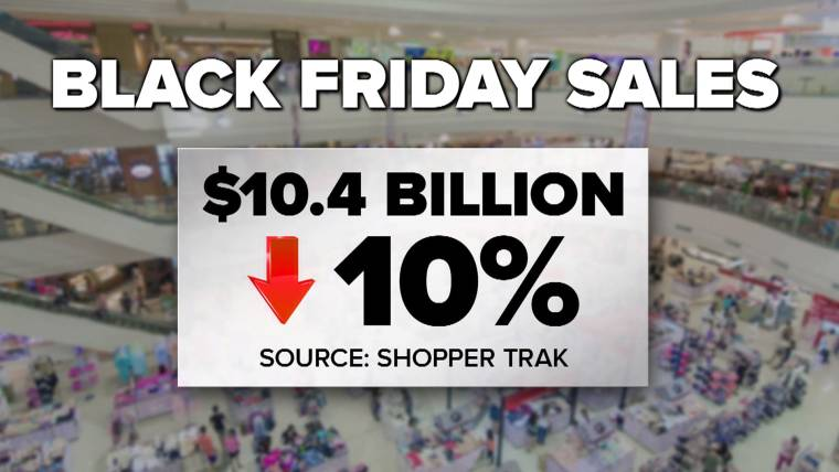 76974970d3ca7 Cyber Monday outlook is bright after Black Friday sales dip
