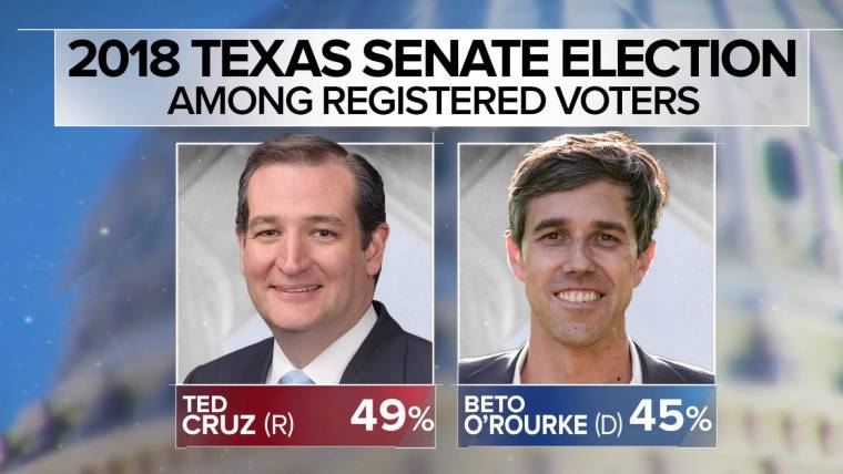 Image result for photos beto o'rourke ted cruz
