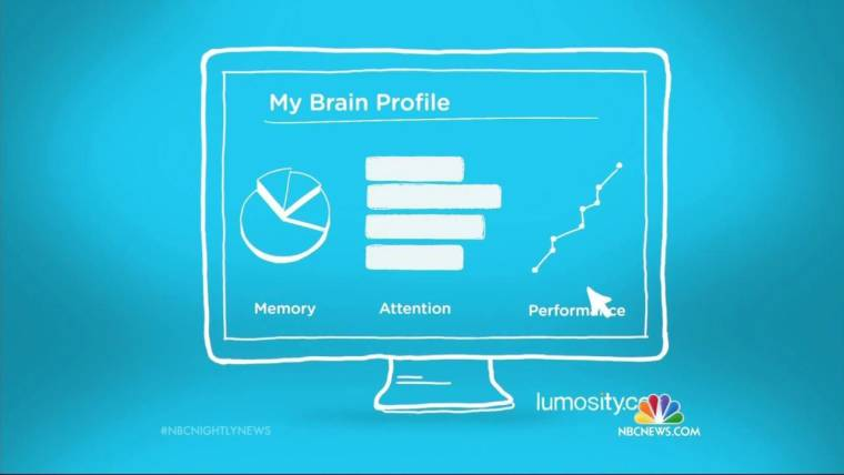 Billion Dollar Brain Training Industry >> Lumosity To Pay 2m To Settle Ftc Charges Over Brain Training Ads